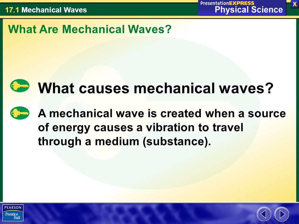 What causes mechanical waves