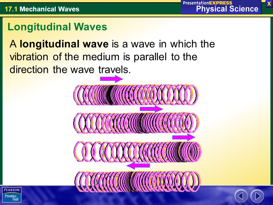 Longitudinal Waves A longitudinal wave is a wave in which the vibration of the medium is parallel to the direction the wave travels.