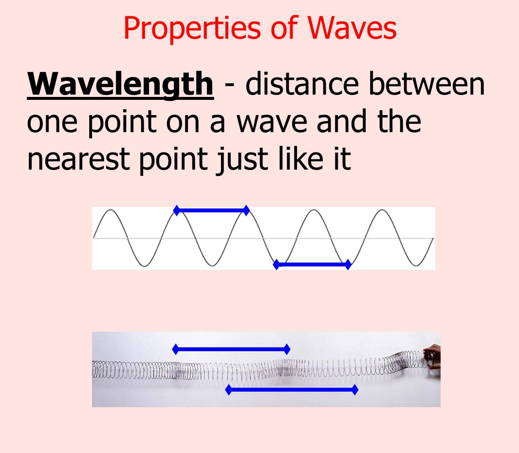 Properties of Waves Wavelength - distance between one point on a wave and the nearest point just like it.