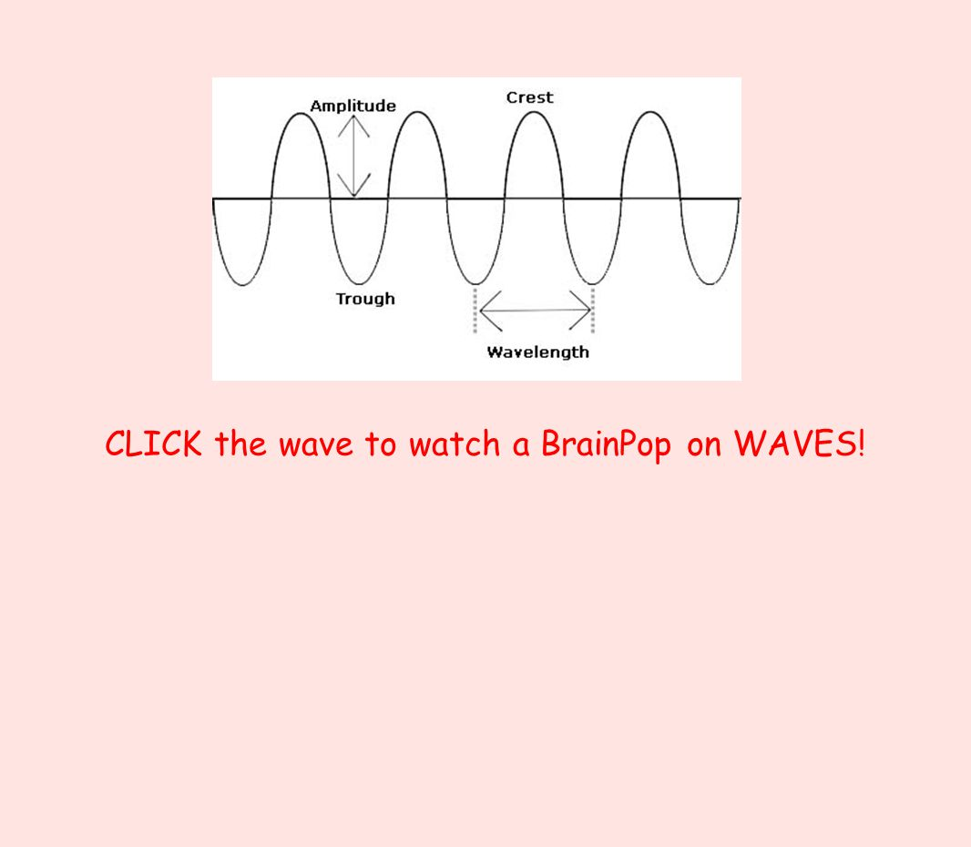 CLICK the wave to watch a BrainPop on WAVES!