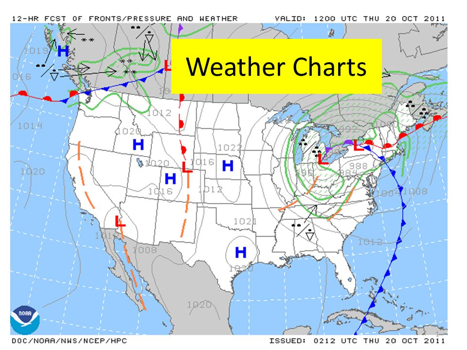 weather charts: Weather charts ppt video online download