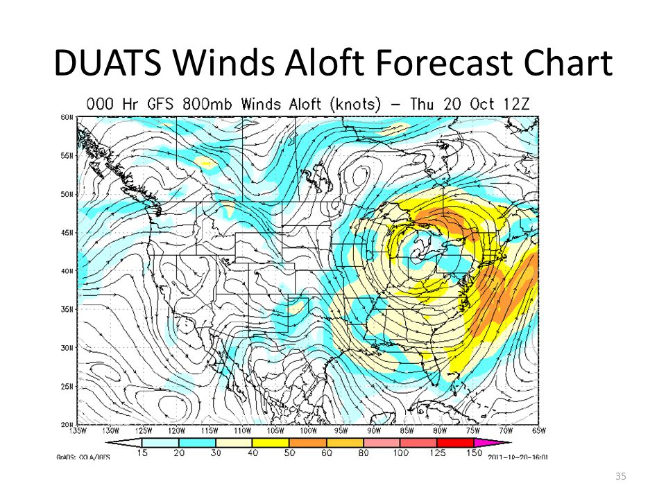 how to read winds aloft chart