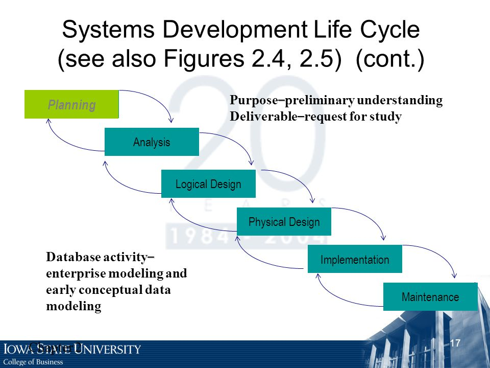Chapter 2 The Database Development Process Ppt Video Online Download