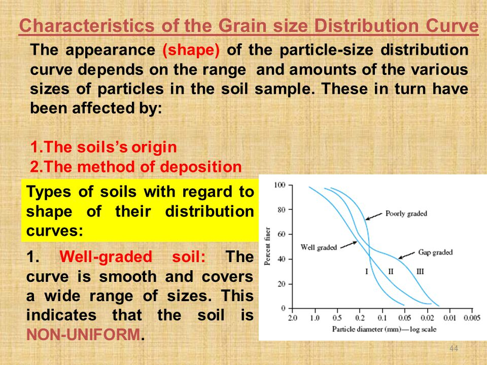 3 grain size distribution das chapter 2 sections 2 5 for Different types of soil and their characteristics