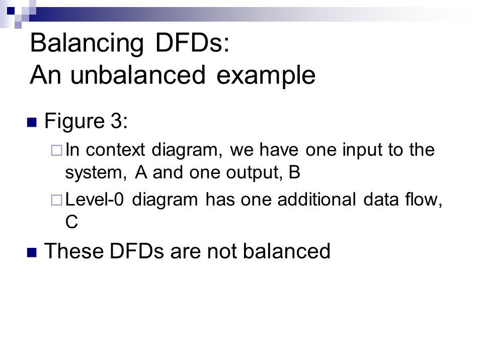data flow diagram  part 2
