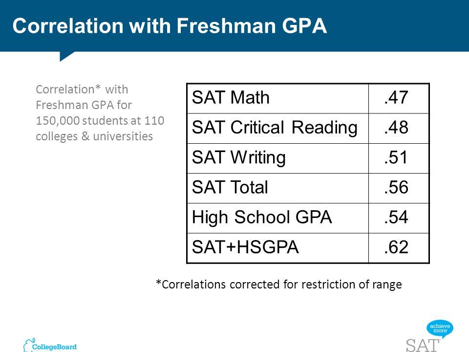 College Recommendation Letter Freshman Quora