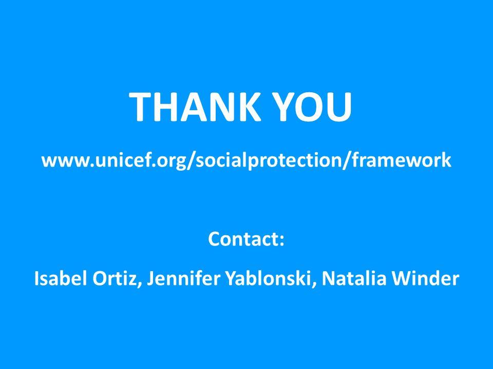 Isabel Ortiz, Jennifer Yablonski, Natalia Winder