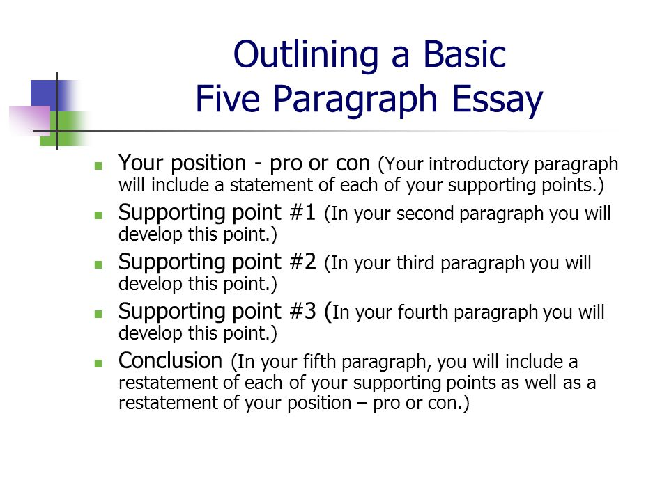 five paragraph essay basics Basic 5 paragraph essay graphic organizer the basics of a paragraph composing a five-paragraph essay utilize a how to your basic skeleton.