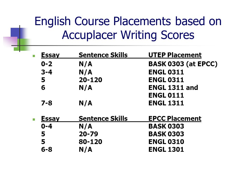 accuplacer writing essay practice Accuplacer writing test essay sites to help you practice english 6-8 n/a engl 1301 sentence skills section when taking the writing accuplacer.
