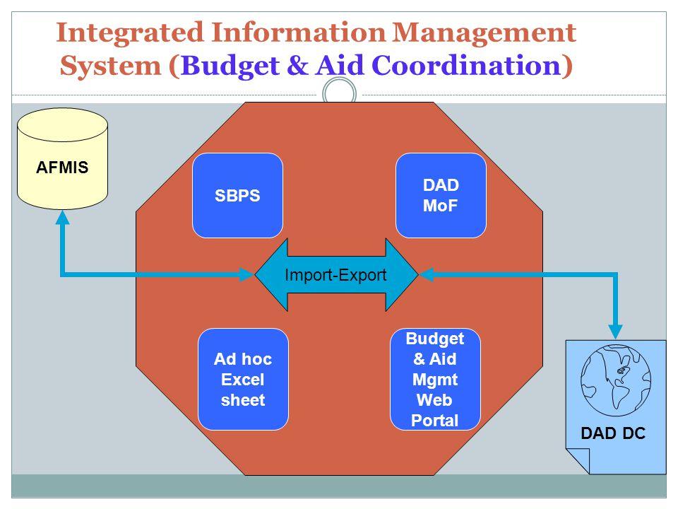 integrated information management system 1 developing a construction integrated management system yan-chyuan shiau, ming-teh wang, tsung-pin tsai, wen-chian wang associate professor department of.