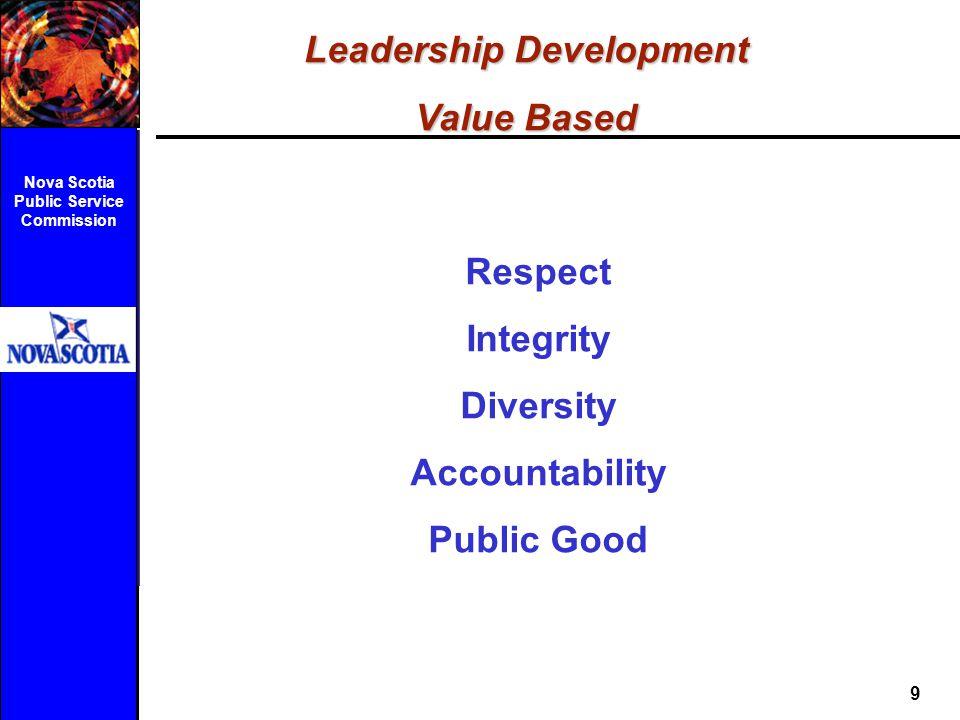 Leadership Development Nova Scotia Public Service Commission