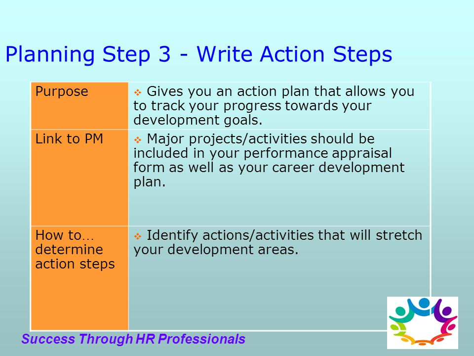 HR Competencies and Career Development HR Support Group - ppt download