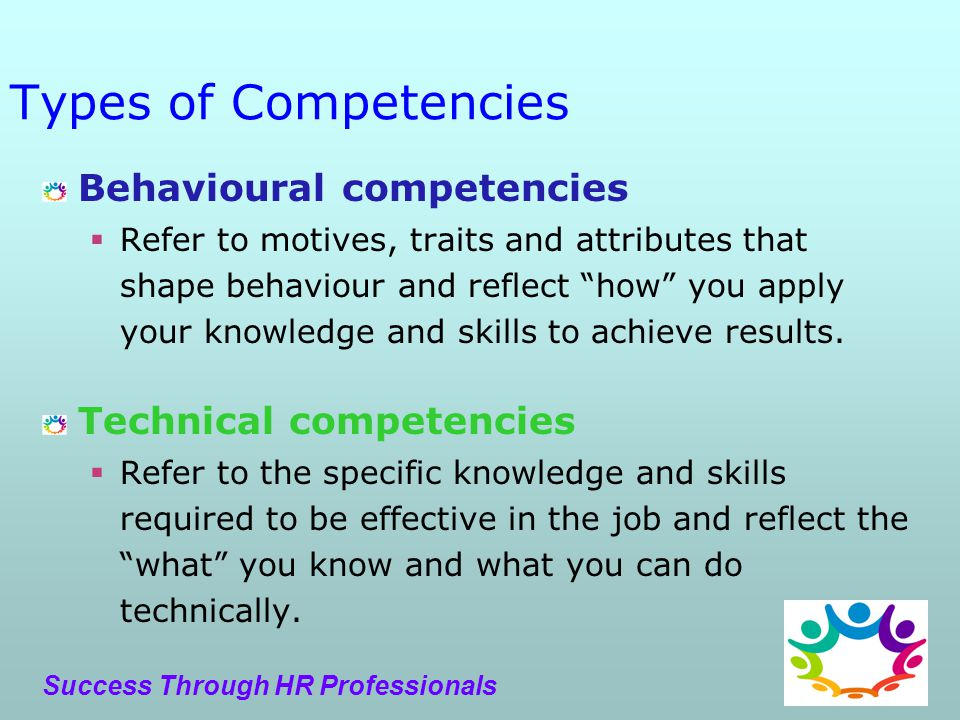 what are the knowledge skills and behaviours required to be an effective hr Sms handbook chapter 5 competency framework 1/12/2003 chapter 5 competency framework 1 introduction  knowledge, skills, behaviours and attitudes described in one.