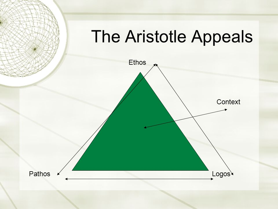 The Aristotle Appeals Ethos Context Pathos Logos
