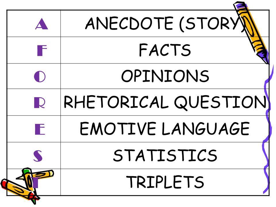 Anecdote Example In Essay