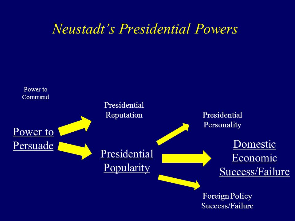 presidental powers essay Discuss how presidential powers in the us have been used and how they influence public policy the attached sample is a discussion of this task.