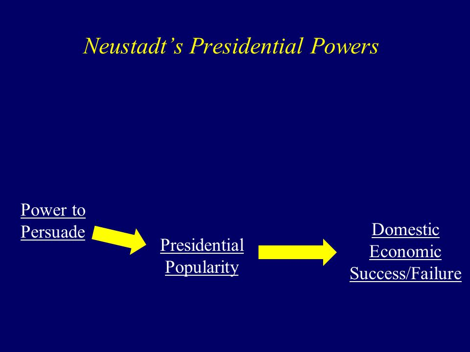 presidents power to persuade essay Power lessons for obama the president must understand his circumstances in order to persuade as informal political authority varies, so does the power of presidents, changing presidents' ability to succeed through persuasion or unilateral action.