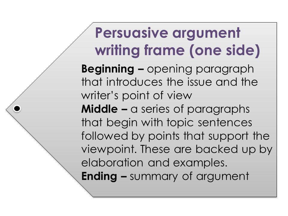 Argument Persuasive Essay