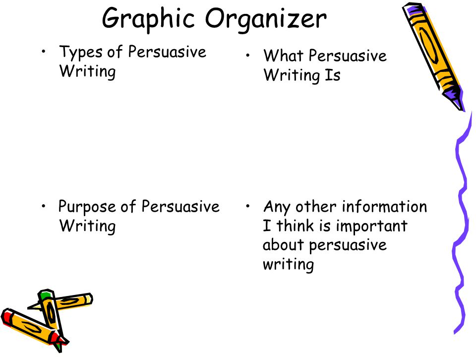 persuasive writing th grade ppt graphic organizer types of persuasive writing