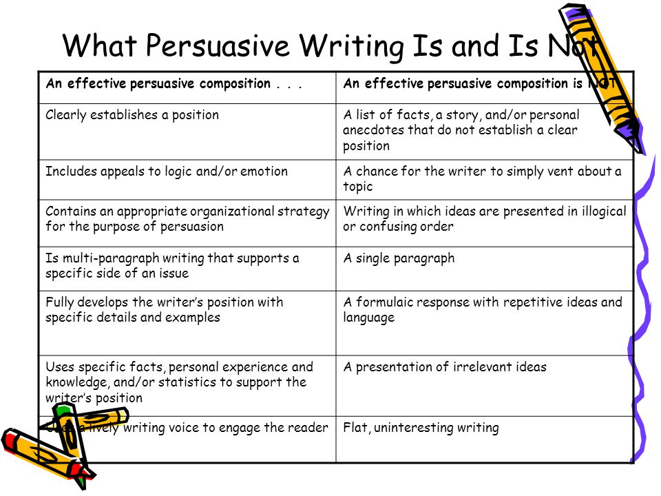 Examples Of Persuasive Essays For 5Th Grade