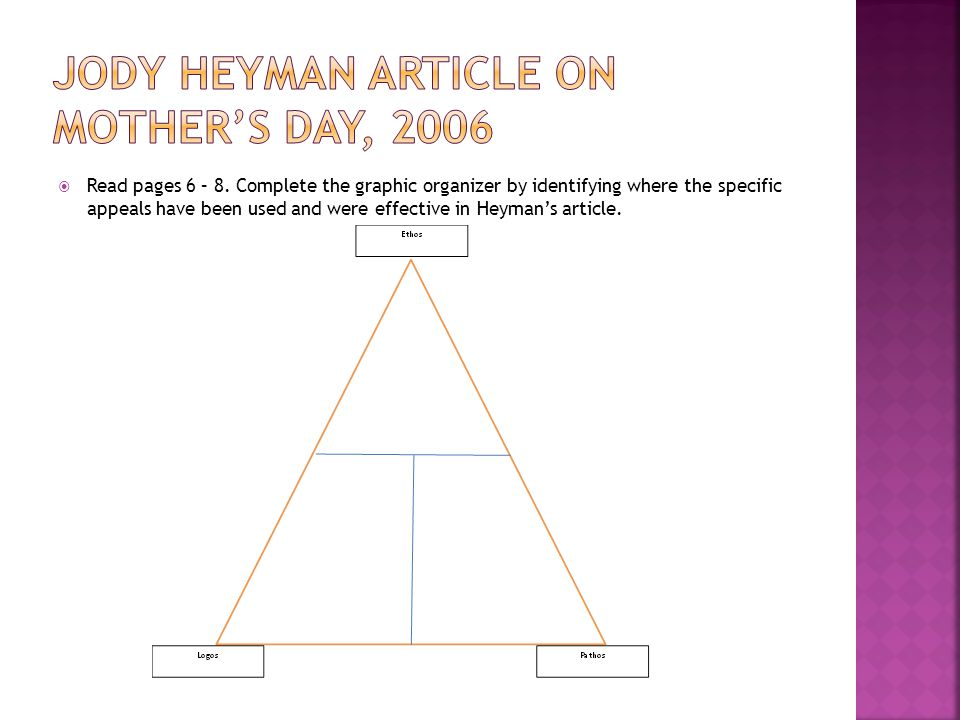 Jody Heyman article on Mother's day, 2006