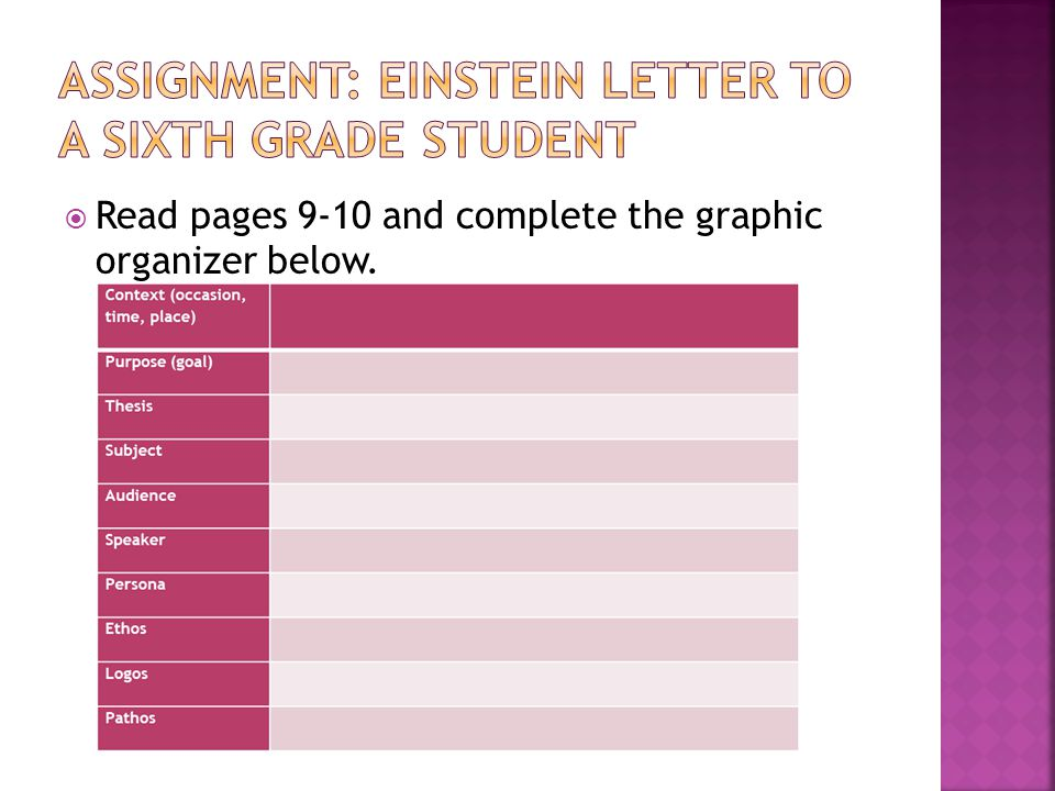 Assignment: einstein letter to a sixth grade student