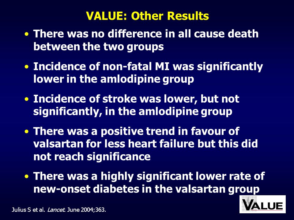 VALUE: Other Results There was no difference in all cause death between the two groups.