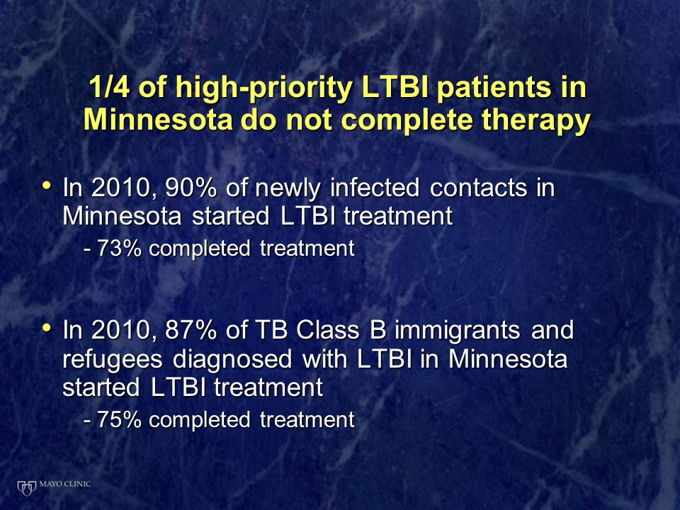 1/4 of high-priority LTBI patients in Minnesota do not complete therapy