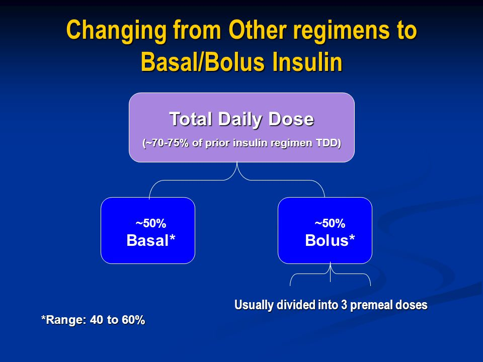 how to start insulin basal bolus