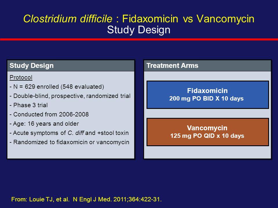clostridium difficile symptomer