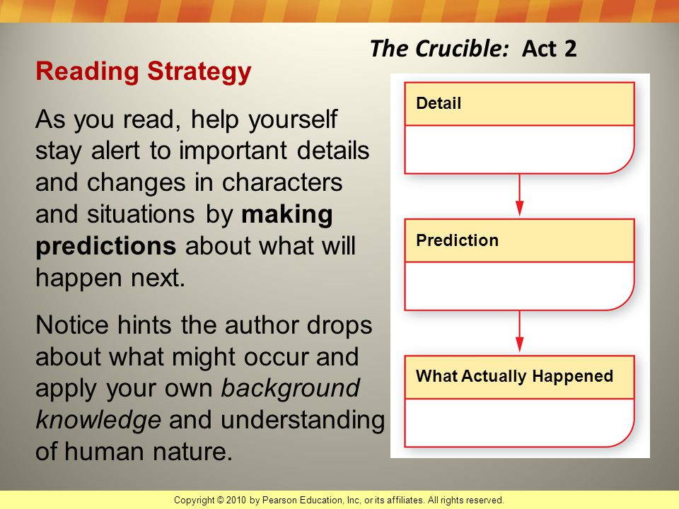 The Crucible Act 2 Reading Strategy Read Drama Bob Sherman Actor. Introduction Let Studymode Get You Up To Speed On Key Information And Facts The Crucible By Arthur Millerthis Vocabulary Worksheet From Act Ii Of. Worksheet. Vocabulary Worksheet The Crucible At Clickcart.co