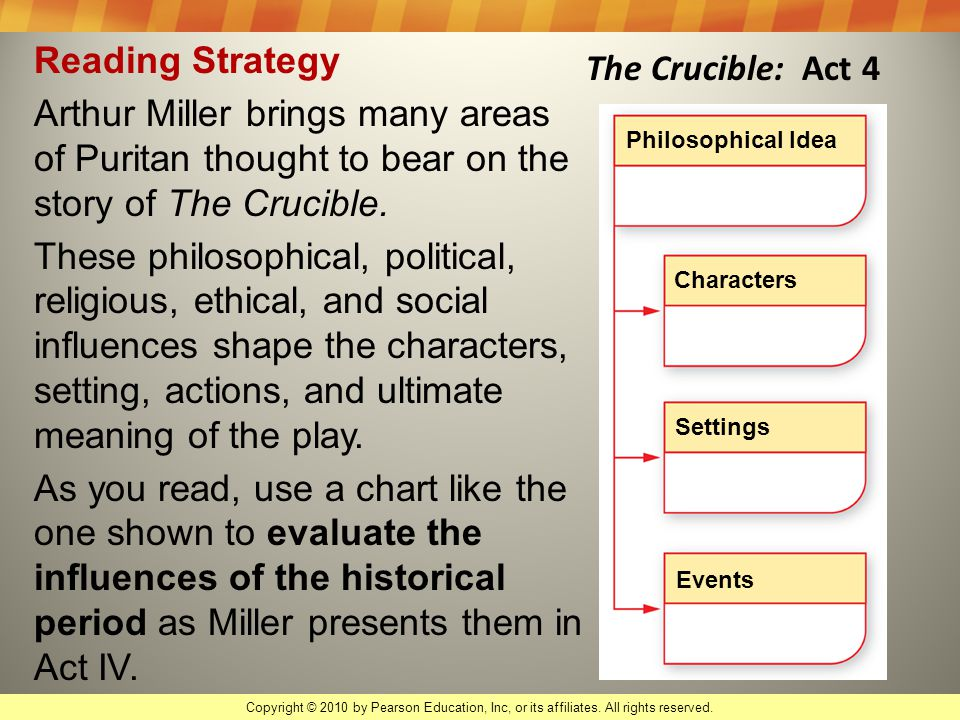 setting analysis of the crucible by arthur miller The crucible takes place in salem,  the crucible arthur miller buy share buy  home  character analysis abigail williams.