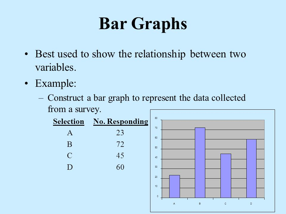 graph relationship between two variables in statistics