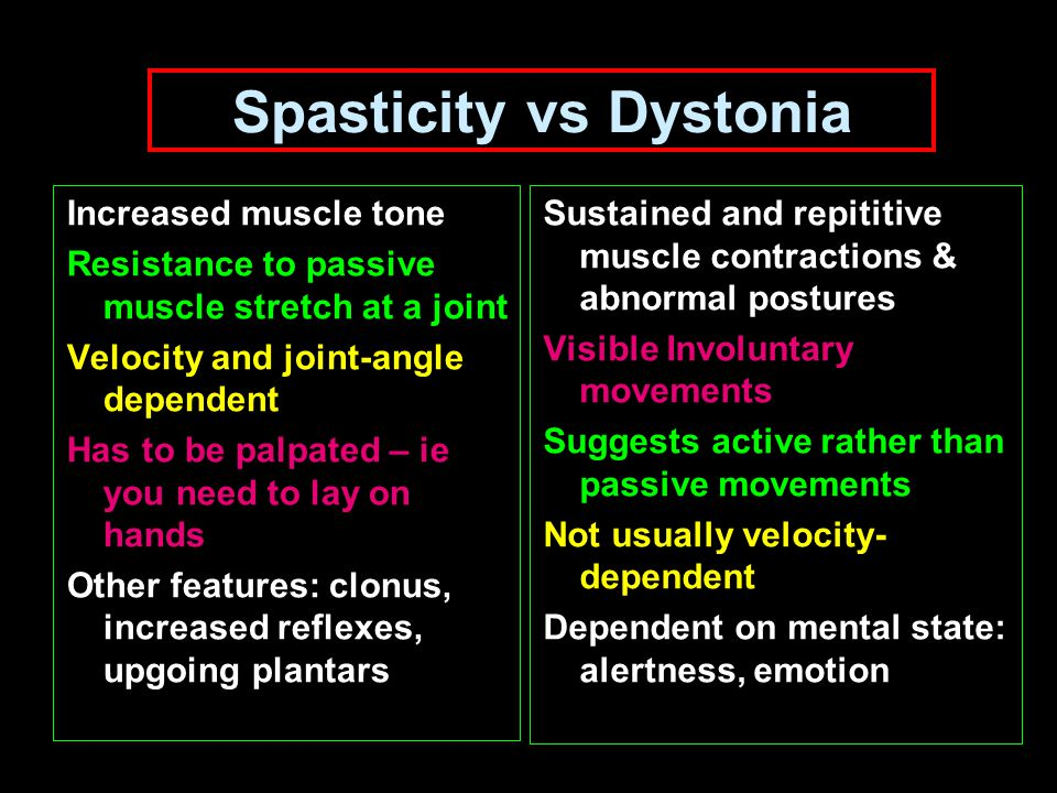 spasticity and increased muscle tone - ppt video online download, Skeleton