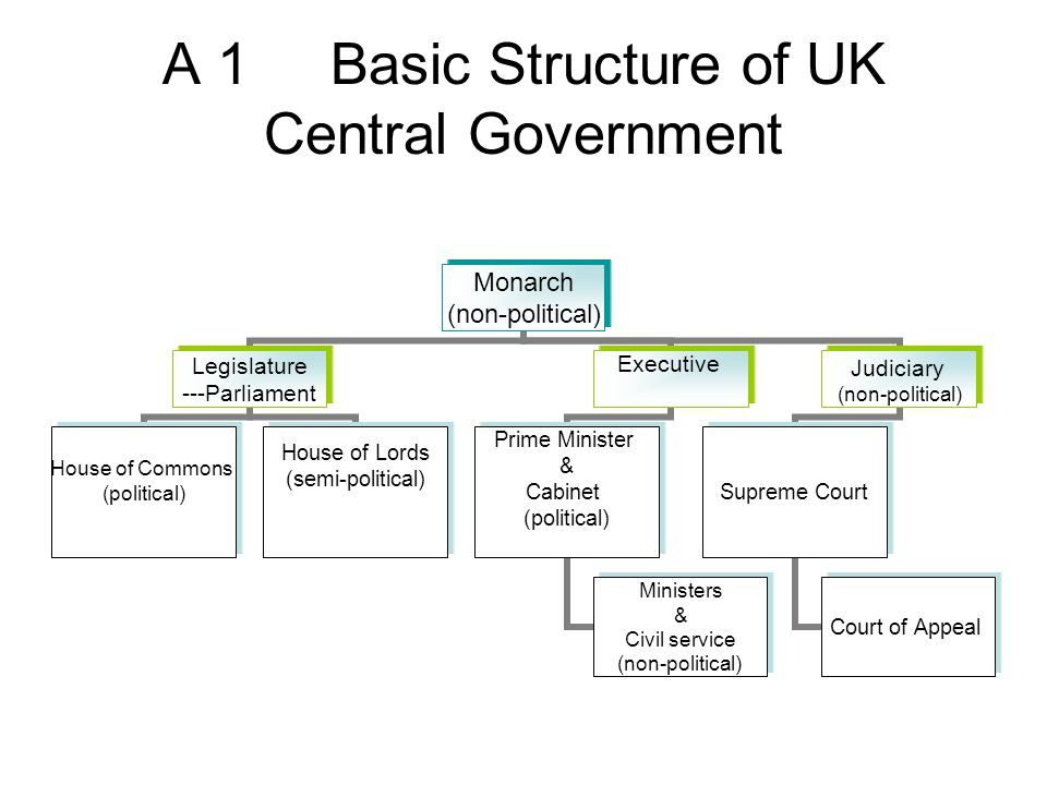 an overview of the neo institutional theory in parliament and cabinet of presidency