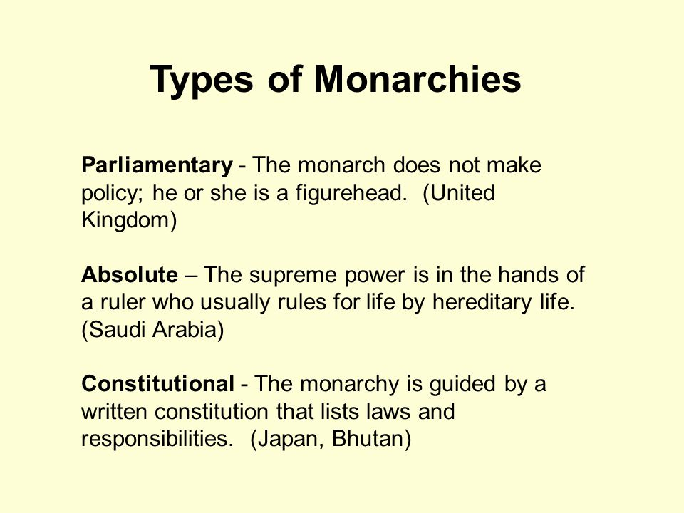 the rules of the absolute monarchy The oldest and most rare form of monarchy is the absolute kind this type of ruler exercises supreme authority over the region and its people without any limitations .