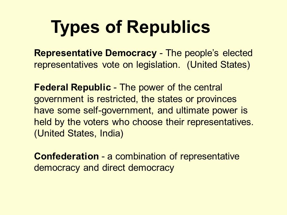 the constitutional democracy of the united states Representative democracy (also indirect democracy, representative republic, representative government or psephocracy) is a type of.
