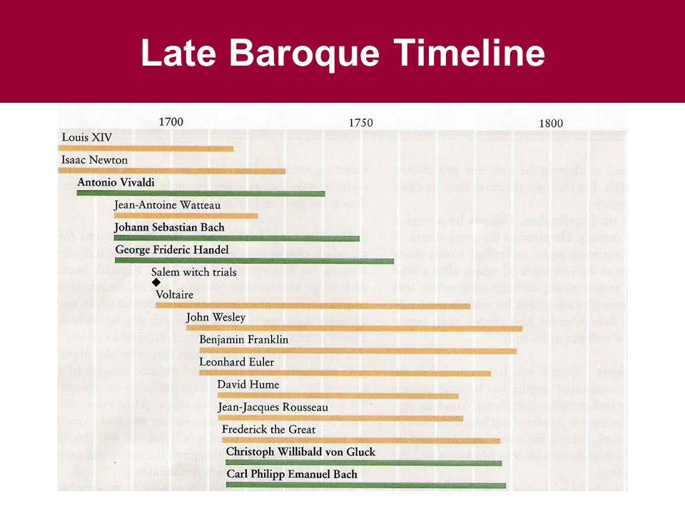 baroque era dates