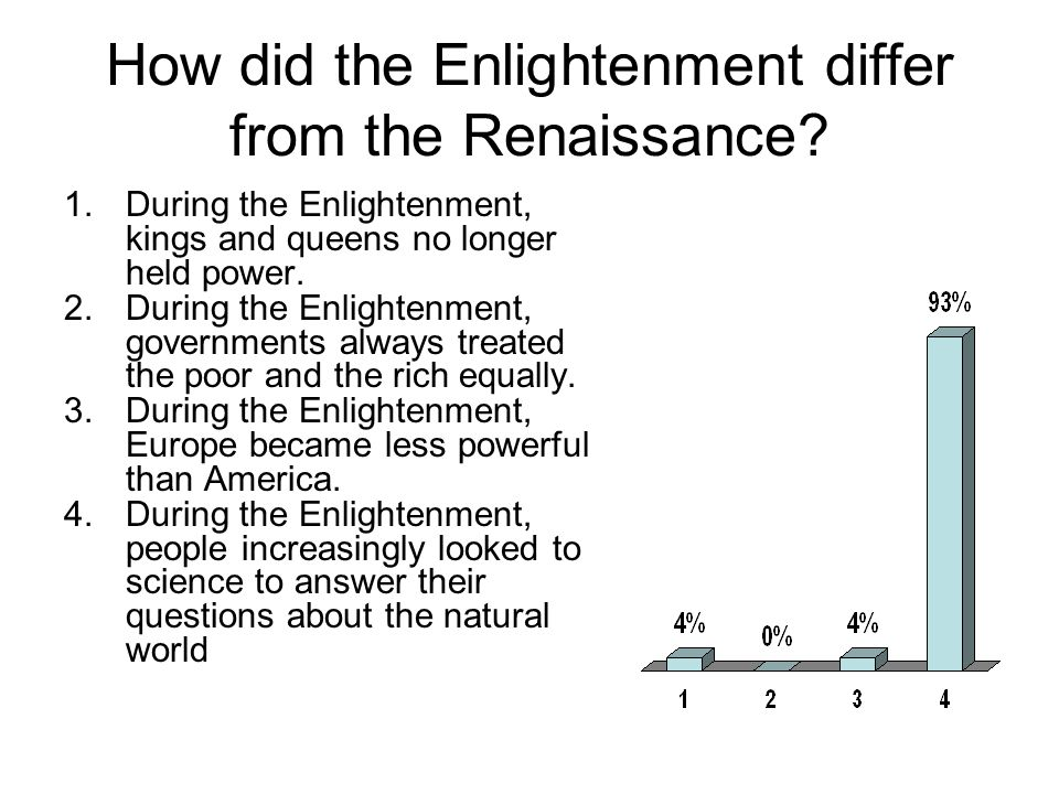 how did the renaissance differ from