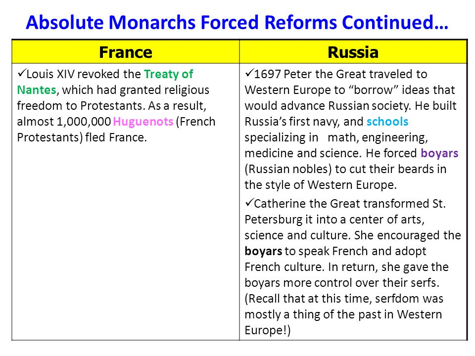 Absolute Monarchs Forced Reforms Continued…