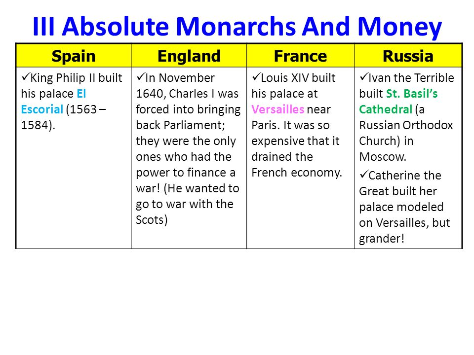 III Absolute Monarchs And Money