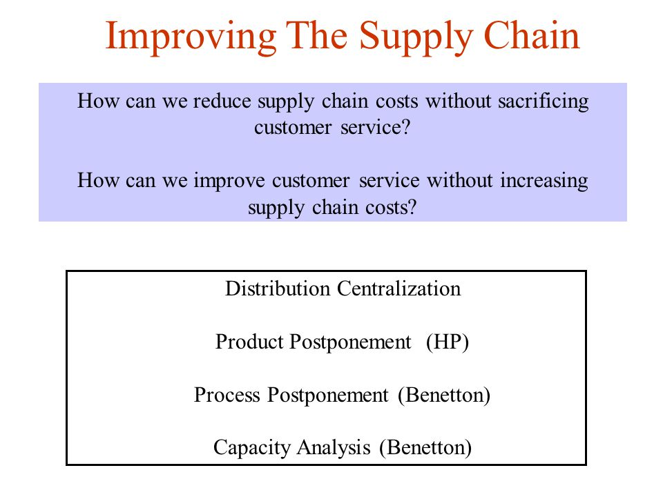 improving a supply chain management in So supply chain management is the planning, control and execution of daily supply chain activities, with the aim to improve the business quality and customer satisfaction, while negating wastage of goods, in all the nodes of a business.