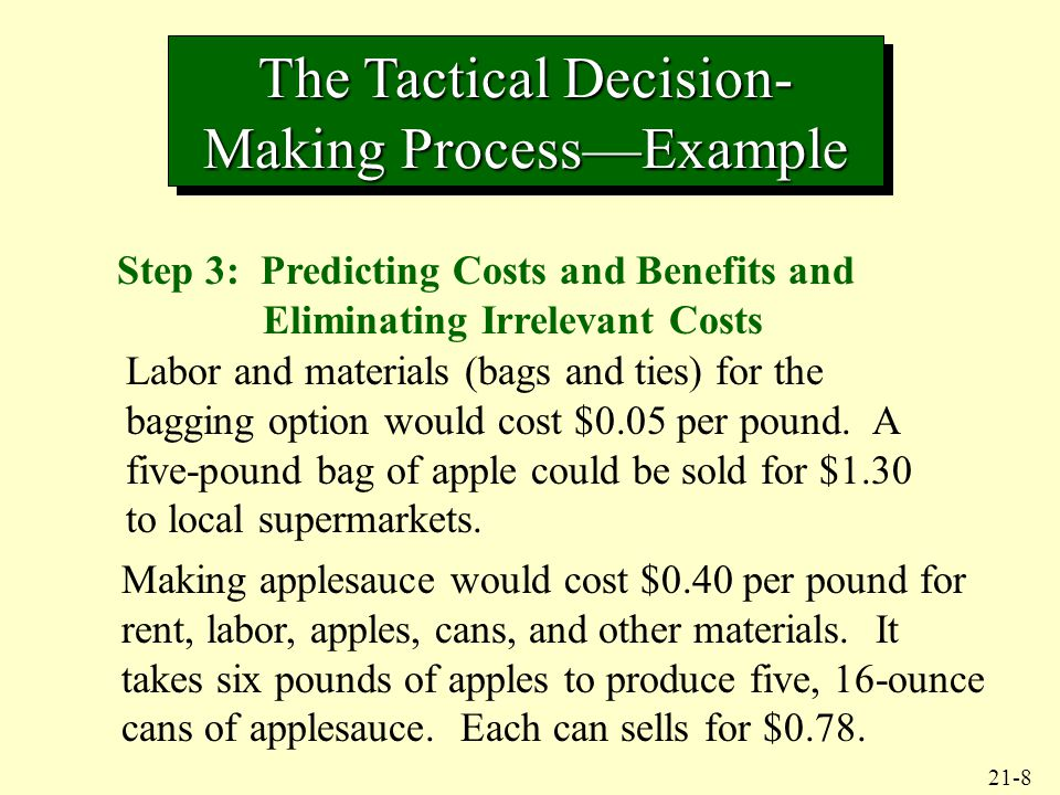 steps of decision making process with examples pdf