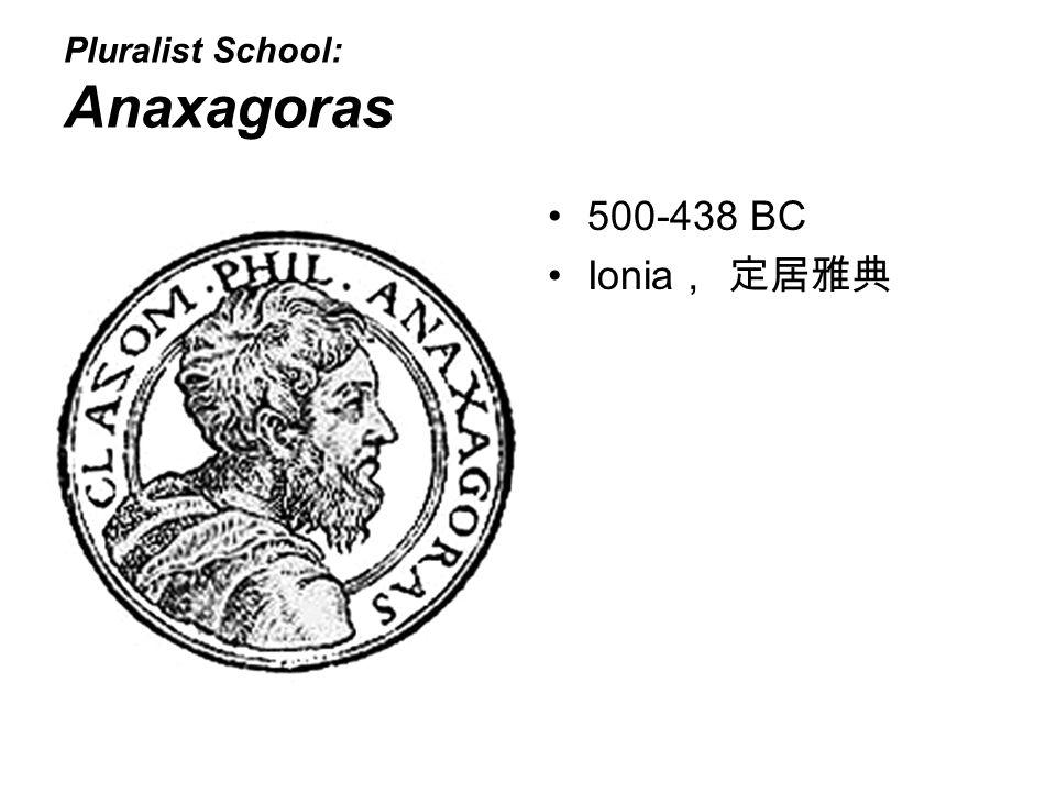 Pluralist School: Anaxagoras