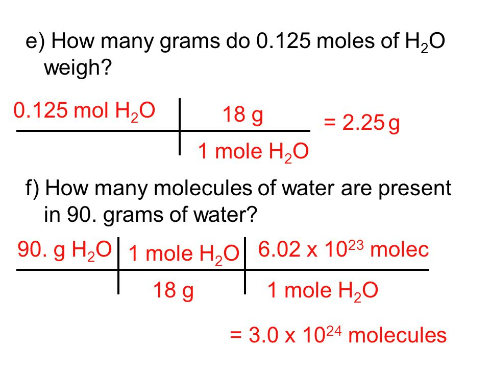 how to find molecules from grams
