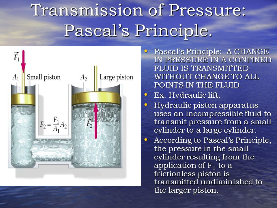 Transmission of Pressure: Pascal's Principle.