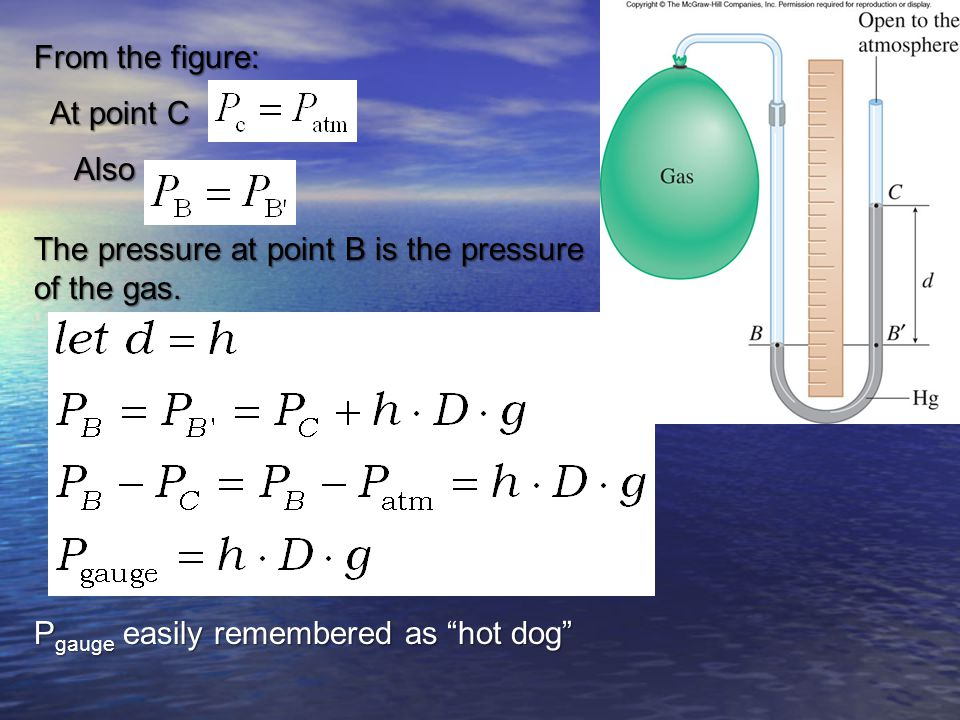 From the figure: At point C. Also. The pressure at point B is the pressure of the gas.