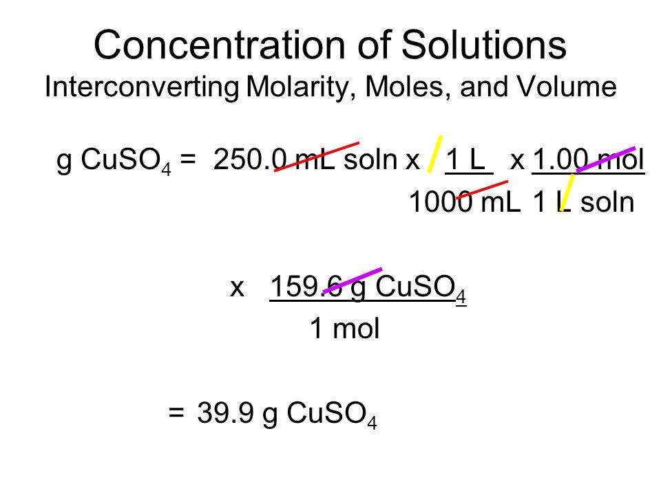 how to get volume when convertin moles and molarity