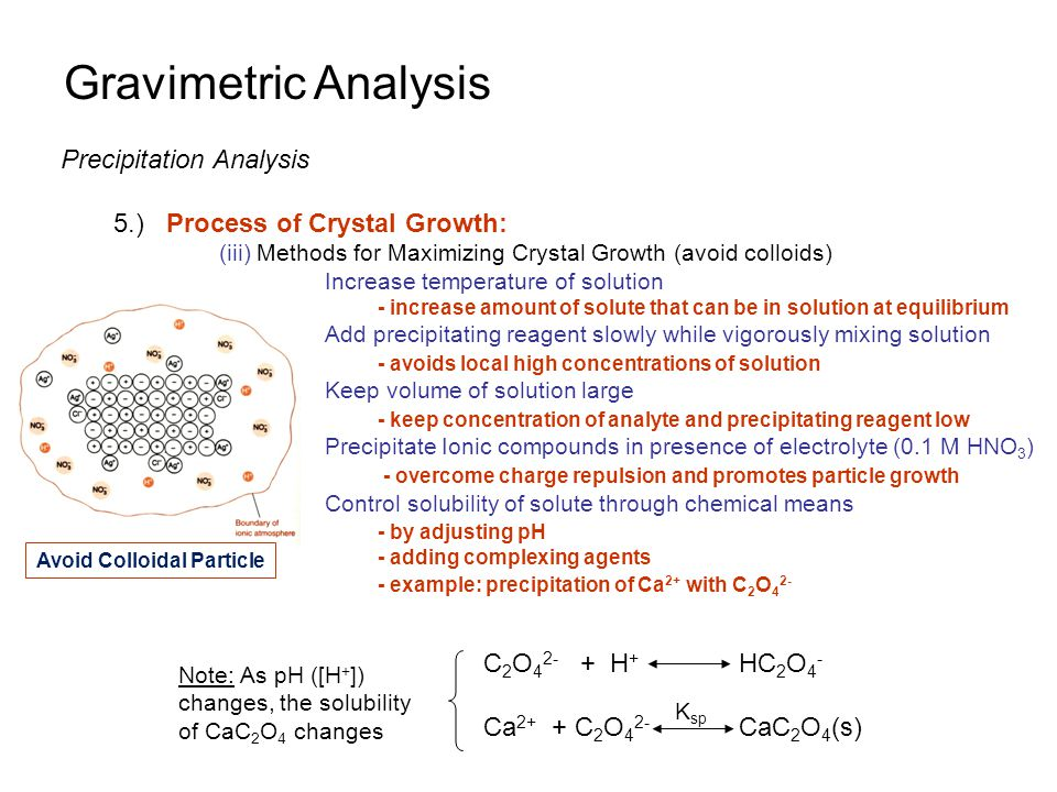 gravimetric analysis of ca as cac2o4 Gravimetric analysis is the quantitative determination of analyte concentration through a process of precipitation of the analyte, isolation of the precipitate, and weighing the isolated product gravimetric analysis with solubility equilibria.