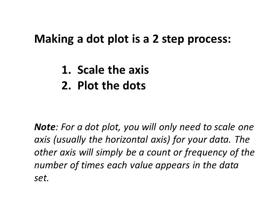making a dot plot